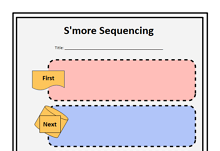 Sequence Chart Template