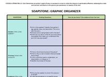 SOAPSTone Graphic Organizer