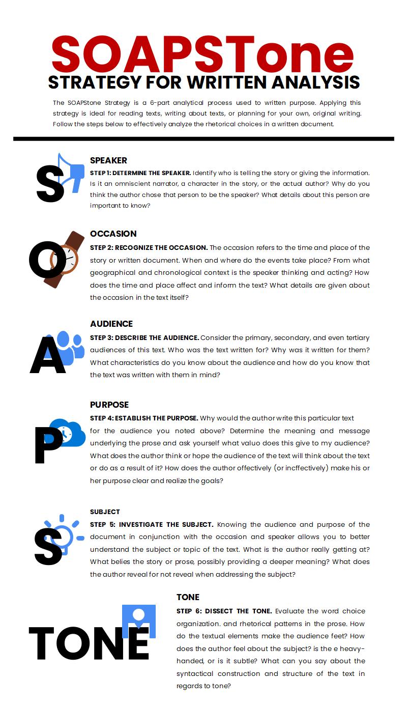SOAPSTone Graphic Organizer Template