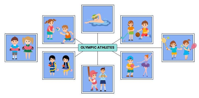 Spider Map Of Olympic athletes