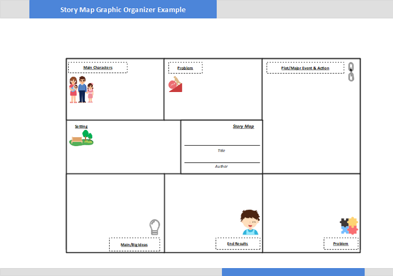 Story Map Graphic Organizer Example