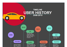 Company History TimeLine Infographic
