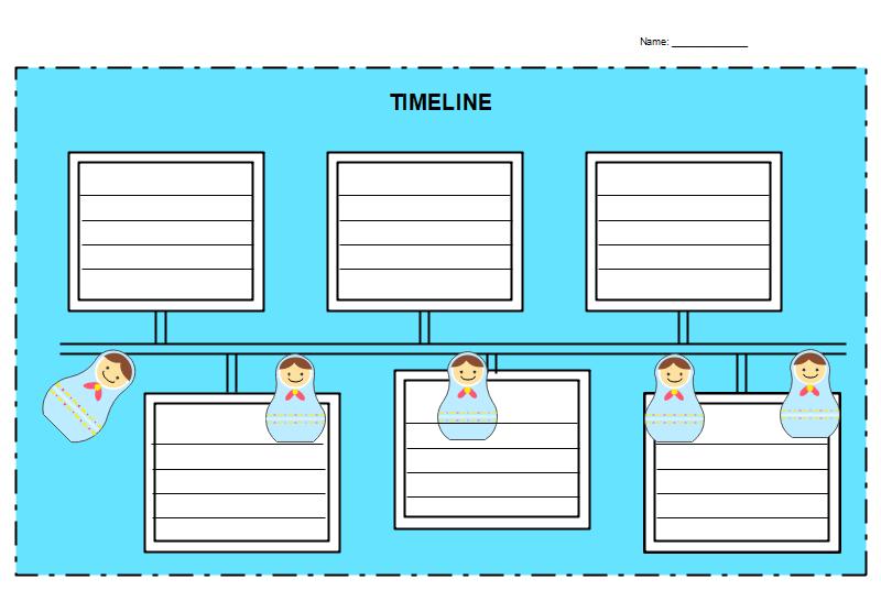 Timeline Graphic Organizer Example