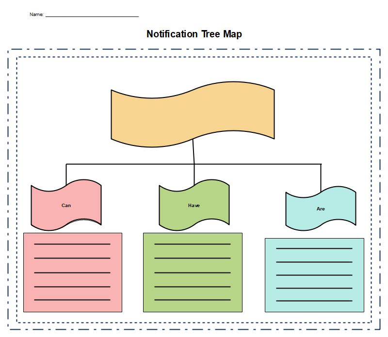 Blank Tree Map Graphic Organizer