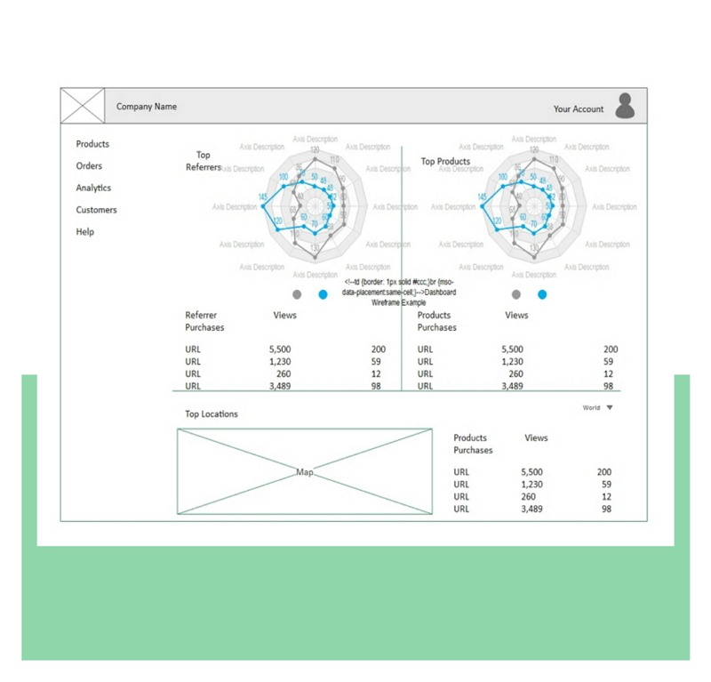 Dashboard Wireframe Example