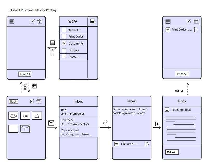 Printing App Experience Wireframe