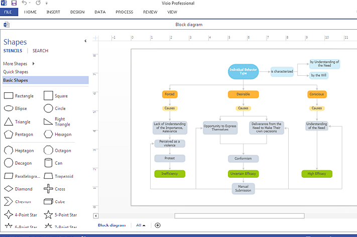 how to make a block diagram in Visio