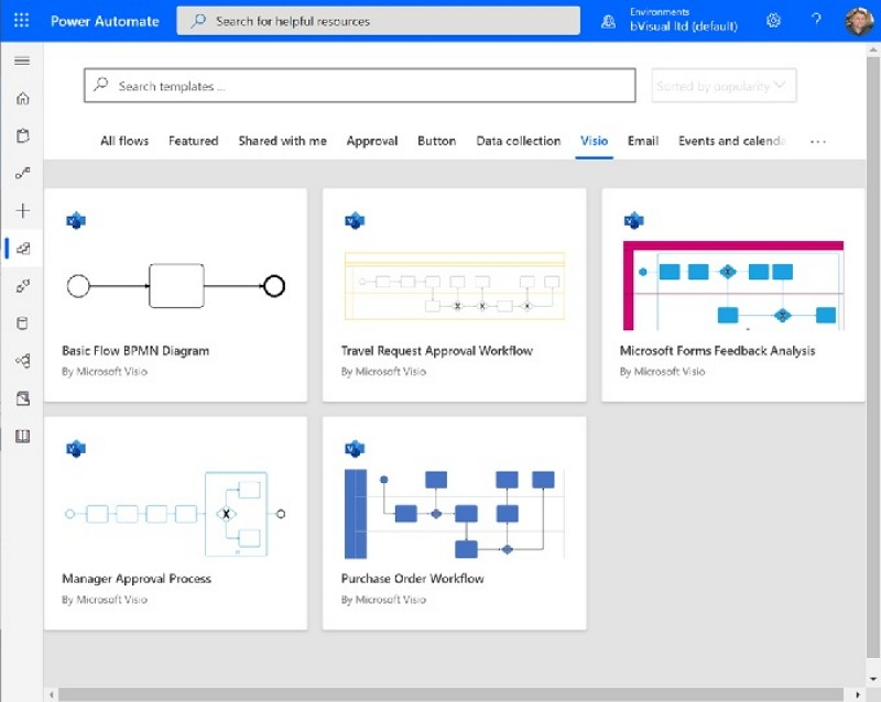 how to make a BPMN in Visio