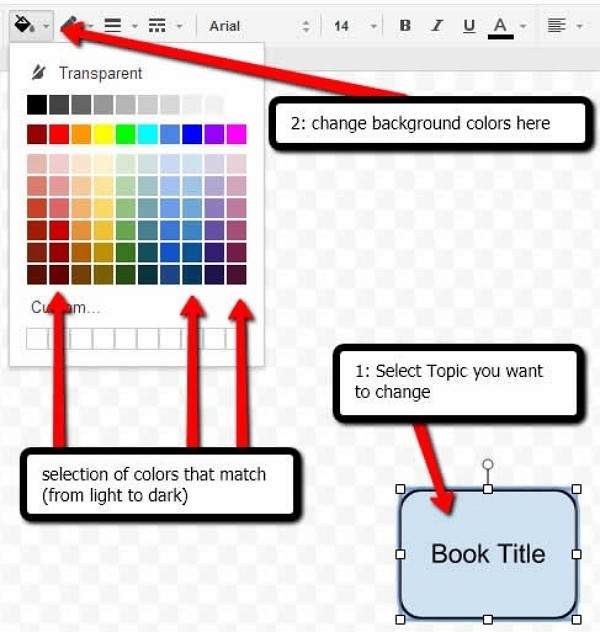 how to make a bubble map in Google Docs