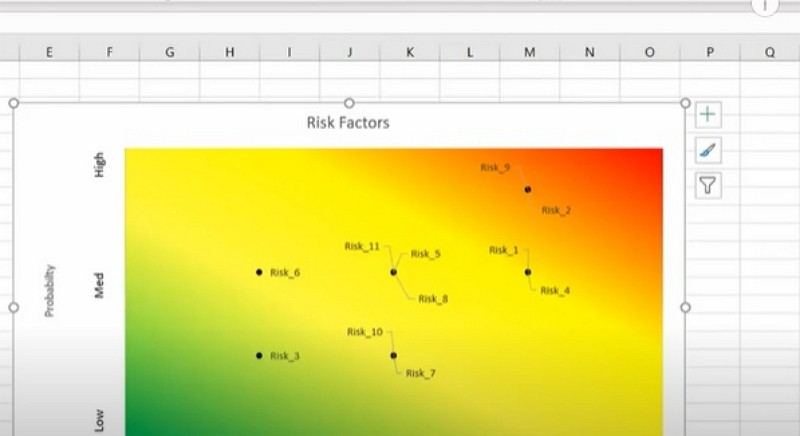 how to make a fault tree analysis in Excel
