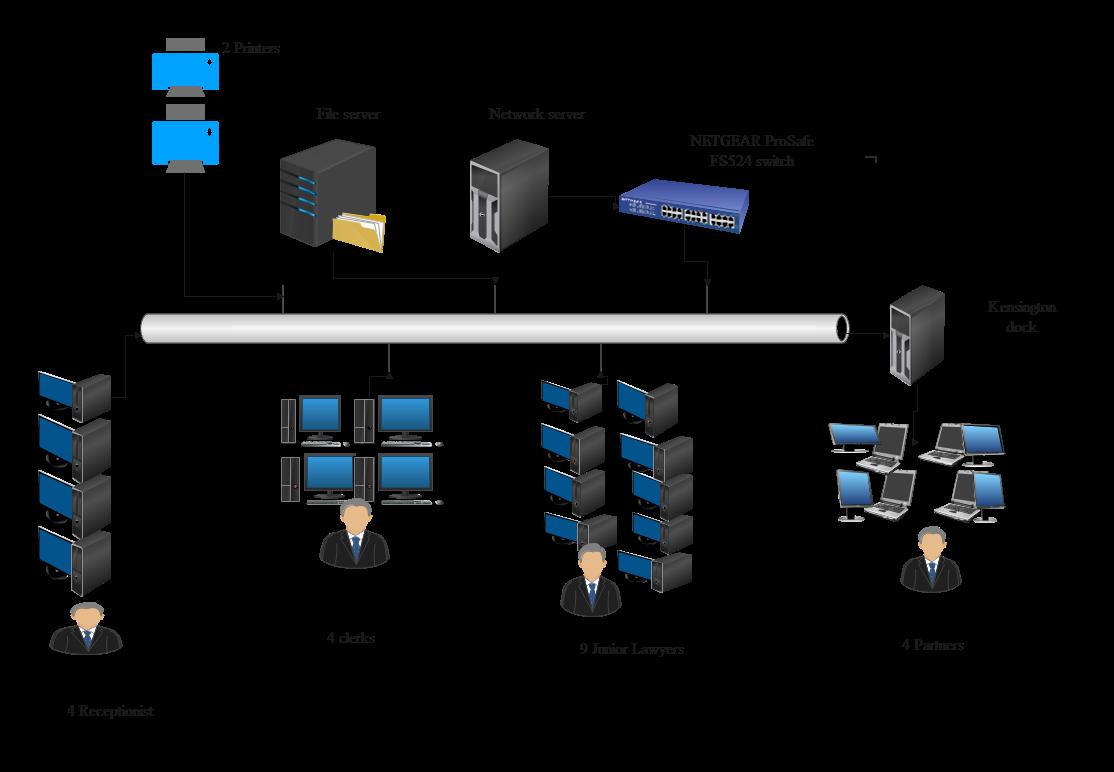 Network Diagram Word example