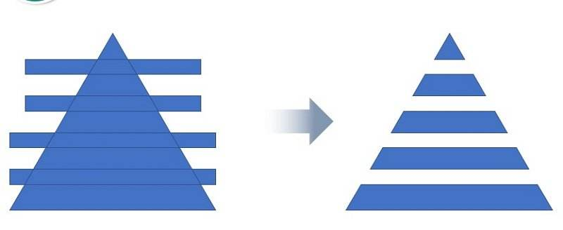 how to make a pyramid diagram in PowerPoint