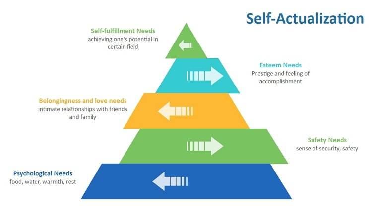 Free Pyramid Diagram Template