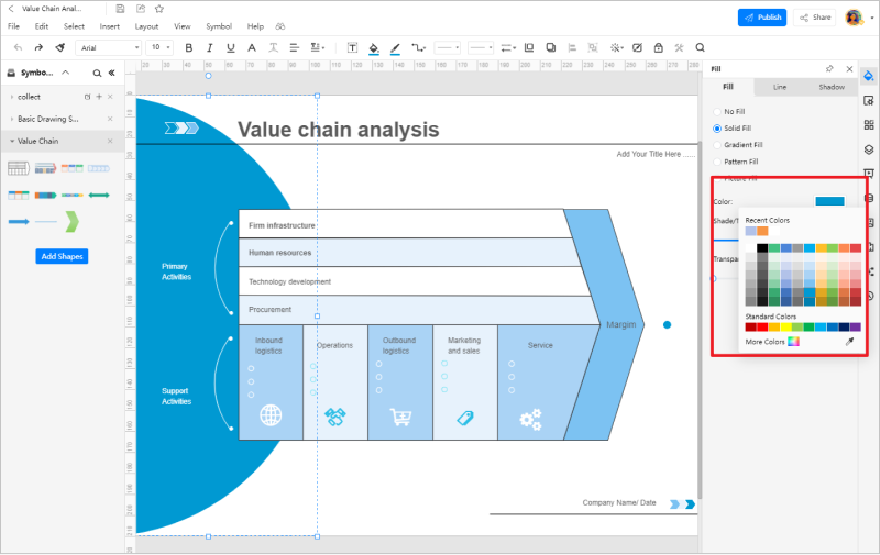 How to do a value chain analysis
