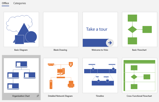 how to make a org chart in Visio