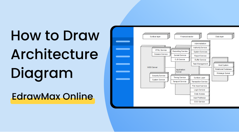 how to draw context diagram
