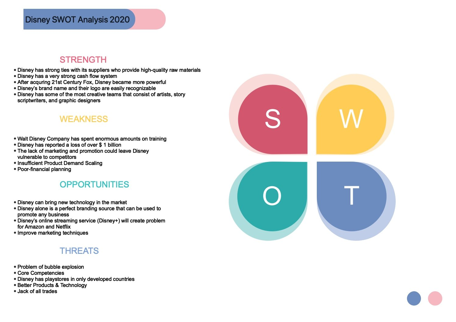 disney-swot-analysis