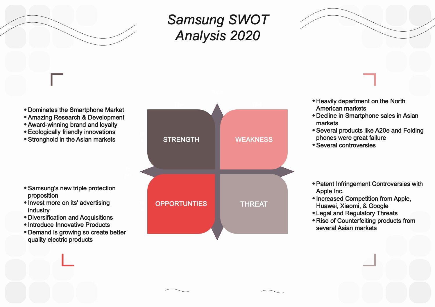 samsung-swot-analysis