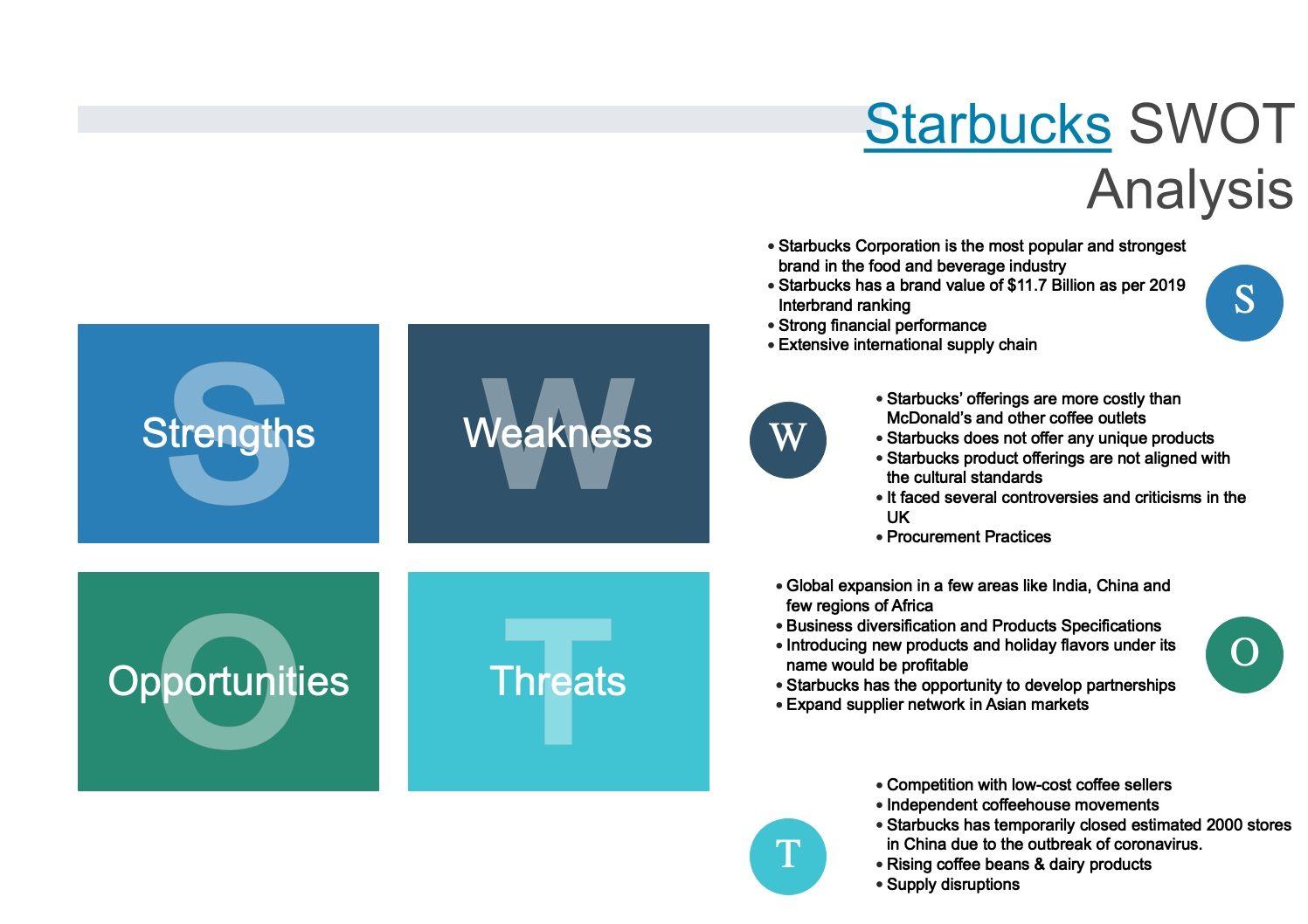 starbucks-swot-analysis