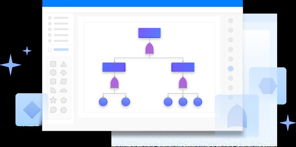 fta diagram