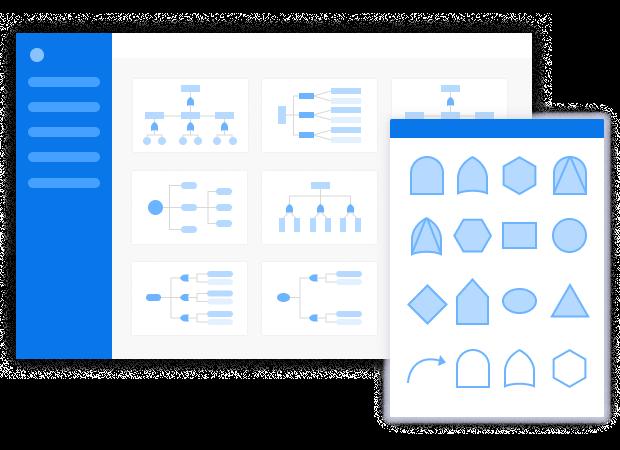 fta templates and symbols