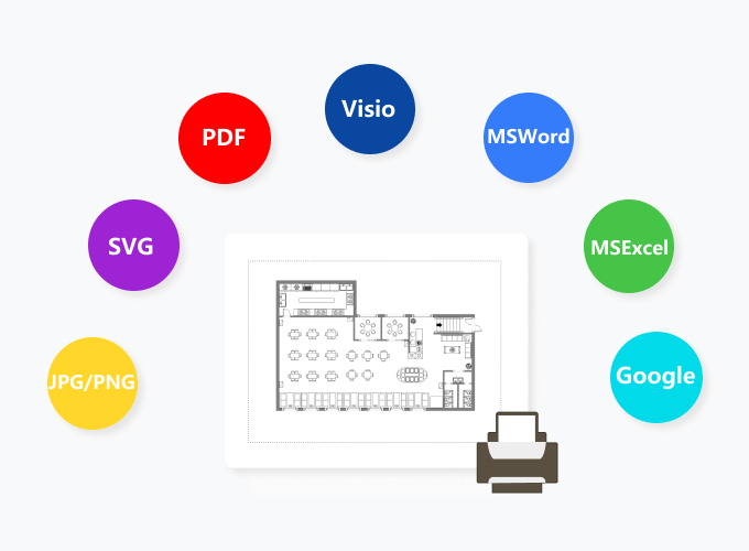 Export, Share and Print Floor Plans Fast