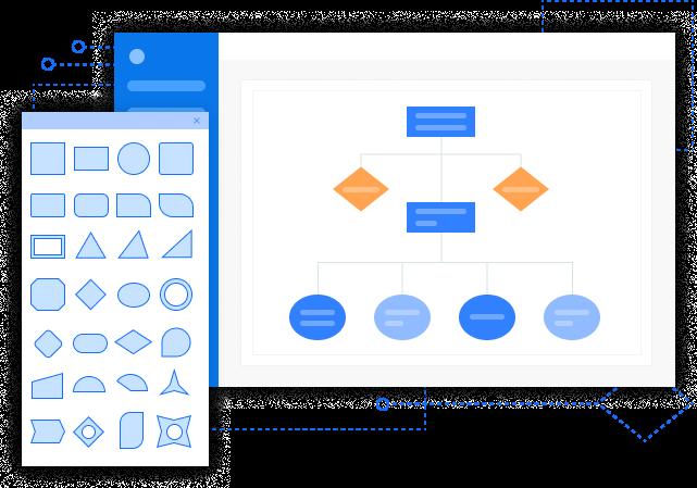 flowchart feature1
