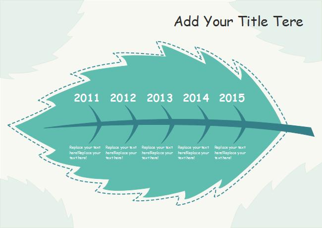diagramma temporale orizzontale a foglia