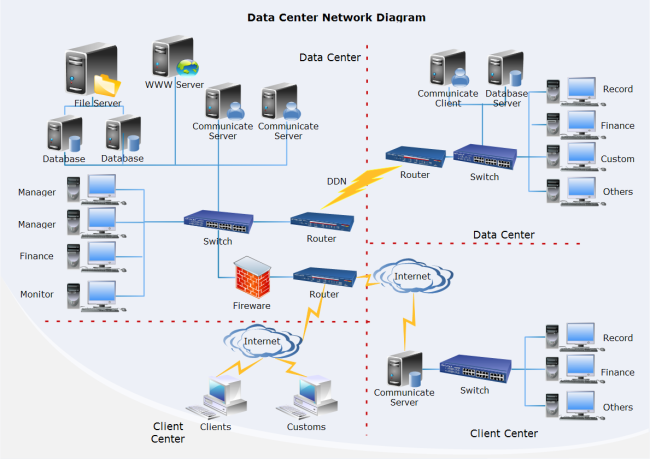 data center network