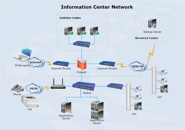 information center network