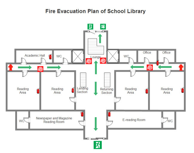 library fire evacuation plan