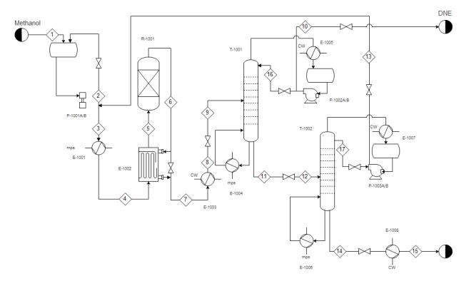 schema tubazioni e strumentazione pianta
