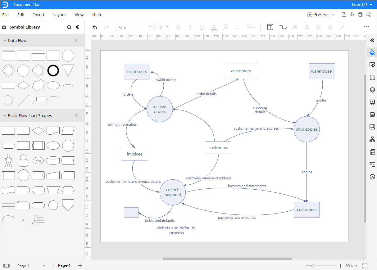 Make a data flow diagram with the template in Edraw Max