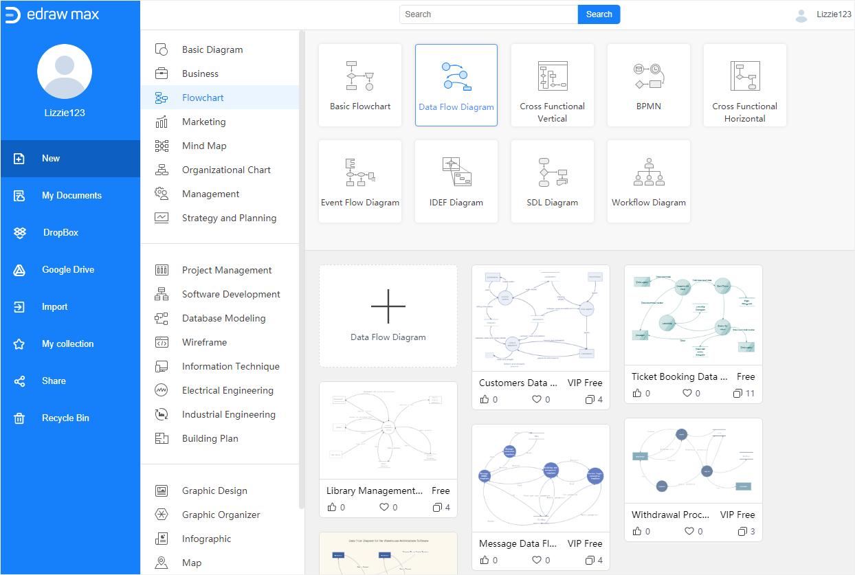 Abundant data flow diagram templates in Edraw Max