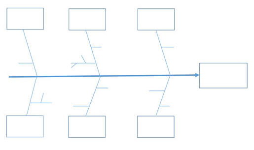 add lines on the fishbone diagram in Word