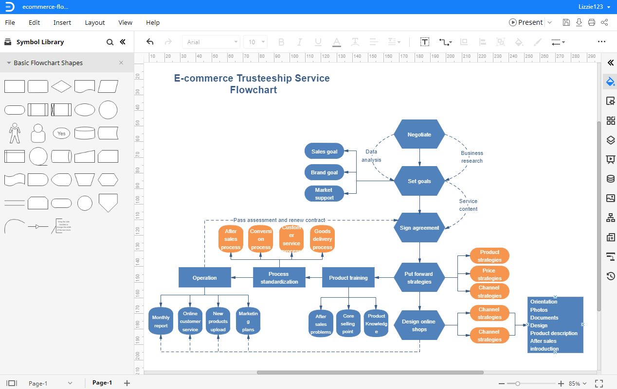 Make a flowchart with the template in Edraw Max