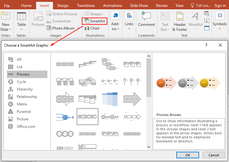 Choose a SmartArt Graphic window in PowerPoint