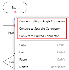 convert the connectors in Edraw Max