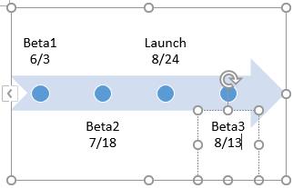 move Beta2 down