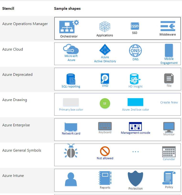 Featured Visio Templates And Diagrams Visio 8