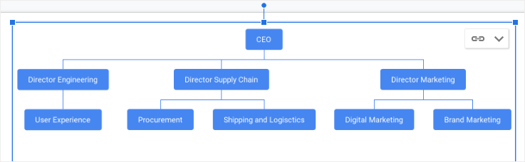 example org chart2