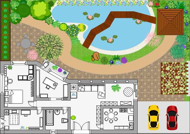 garden design plans guide