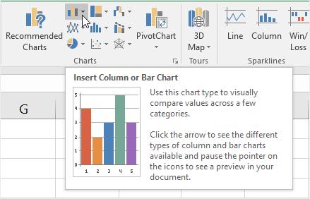 select the bar graph
