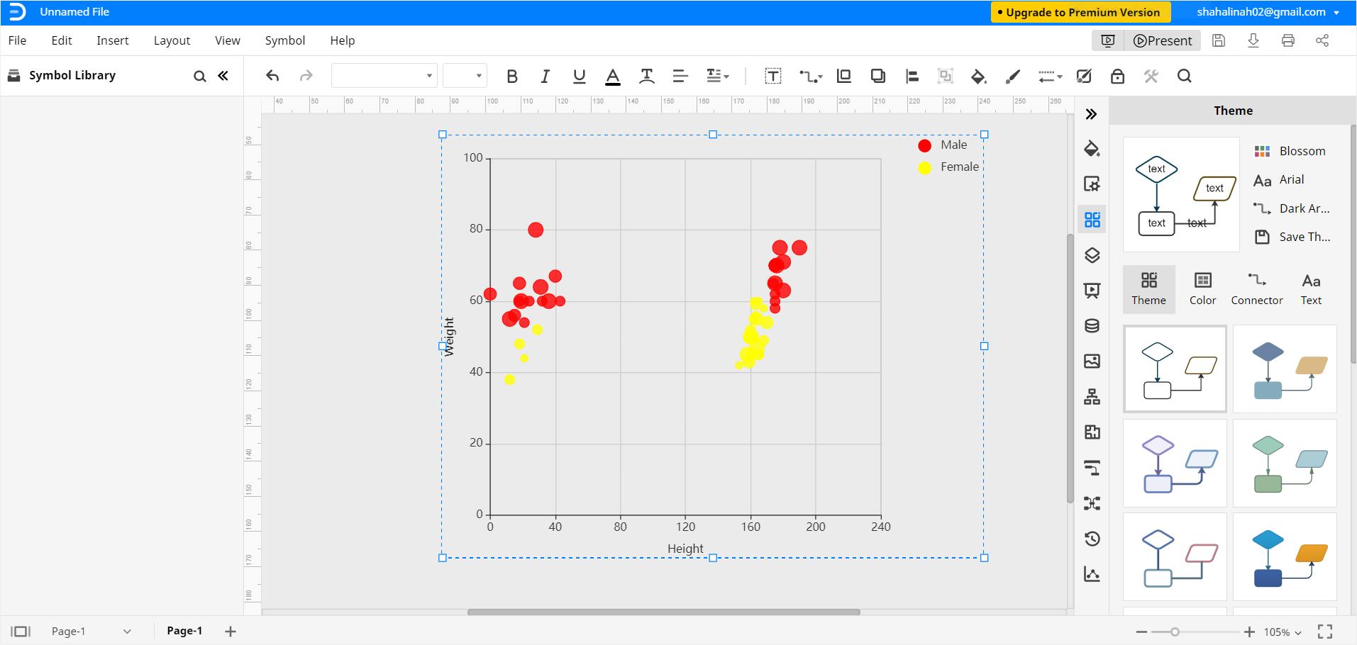 edrawmax customize chart