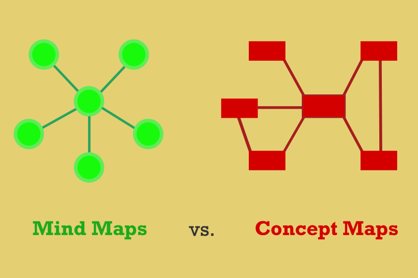 concept map vs mind map