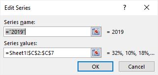 open Edit Series window