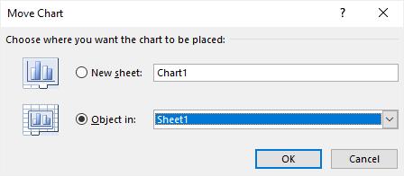 Move Chart window