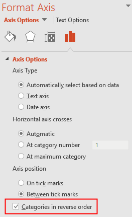 Categories in reverse order option