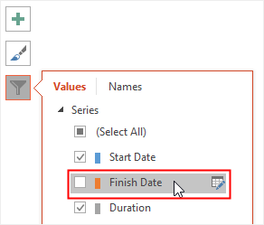 filter out the series of Finish Date