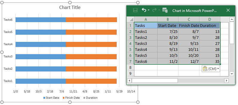 the bar graph with task data